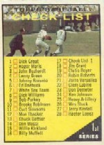 1961 Topps Baseball Cards      017      Checklist 1