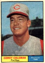1961 Topps Baseball Cards      194     Gordy Coleman