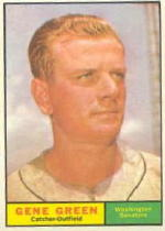 1961 Topps Baseball Cards      206     Gene Green
