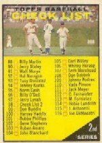 1961 Topps Baseball Cards      098B     Checklist 2 Yellow (98 Black on White)