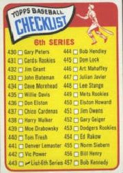 1965 Topps Baseball Cards      443     Checklist 6