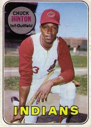 1969 Topps Baseball Cards      644     Chuck Hinton