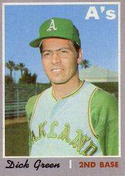 1970 Topps Baseball Cards      311     Dick Green