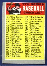 1970 Topps Baseball Cards      588A   Checklist 7 ERR 666 is Adolfo