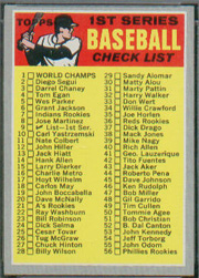 1970 Topps Baseball Cards      009       Checklist 1