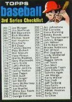 1971 Topps Baseball Cards      206     Checklist 3