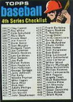 1971 Topps Baseball Cards      369     Checklist 4