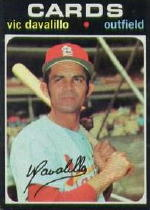 1971 Topps Baseball Cards      004       Vic Davalillo