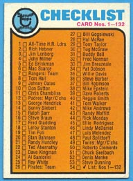 1973 Topps Baseball Cards      054      Checklist 1-132