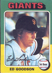 1975 Topps Mini Baseball Cards      322     Ed Goodson