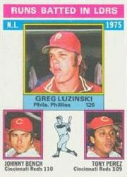 1976 Topps Baseball Cards      195     Greg Luzinski/Johnny Bench/Tony Perez LL