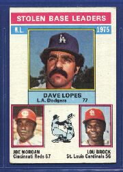 1976 Topps Baseball Cards      197     Dave Lopes/Joe Morgan/Lou Brock LL