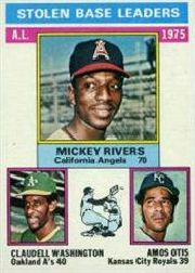 1976 Topps Baseball Cards      198     Mickey Rivers/Claudell Washington/AmosOtis LL