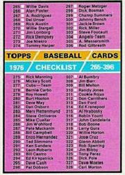 1976 Topps Baseball Cards      392     Checklist 265-396