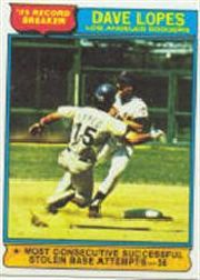 1976 Topps Baseball Cards      004       Dave Lopes RB