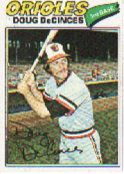 1977 Topps Baseball Cards      216     Doug DeCinces