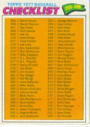 1977 Topps Baseball Cards      356     Checklist 265-396