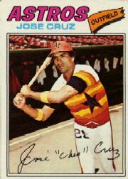 1977 Topps Baseball Cards      042      Jose Cruz