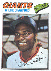1977 Topps Baseball Cards      642     Willie Crawford
