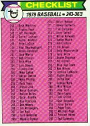 1979 Topps Baseball Cards      353     Checklist 243-363