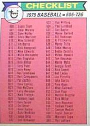 1979 Topps Baseball Cards      669     Checklist 606-726