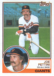 1983 Topps      143     Joe Pettini