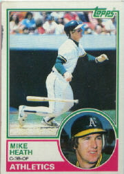 1983 Topps      023      Mike Heath