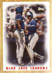 1987 Topps Baseball Cards      106     Blue Jays Team#{(George Bell and#{Jesse Barfield)