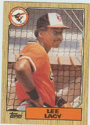 1987 Topps Baseball Cards      182     Lee Lacy