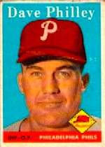 1958 Topps      116     Dave Philley