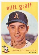1959 Topps Baseball Cards      182     Milt Graff