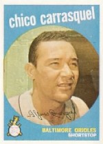 1959 Topps Baseball Cards      264     Chico Carrasquel WB