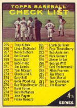 1961 Topps Baseball Cards      273A    Checklist 4-(Copyright symbol-adjacent to-336 Don Mincher)
