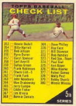1961 Topps Baseball Cards      361A    Checklist 5 (No ad on back - Black Topps Baseball Cards)