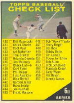 1961 Topps Baseball Cards      437B    Checklist 6 (440 is Luis Aparicio)