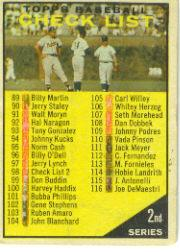 1961 Topps Baseball Cards      098C     Checklist 2 Yellow (98 White on Black) No Copyright
