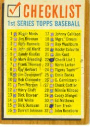 1962 Topps      022B     Checklist 1 COR (33-88 on Back)