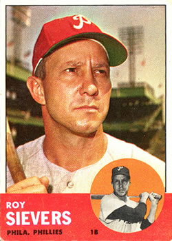 1963 Topps Baseball Cards      283     Roy Sievers