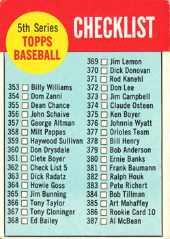 1963 Topps Baseball Cards      362     Checklist 5