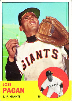 1963 Topps Baseball Cards      545     Jose Pagan