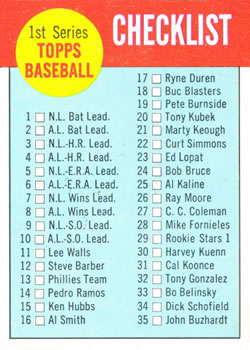 1963 Topps Baseball Cards      079      Checklist 1
