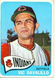 1965 Topps Baseball Cards      128     Vic Davalillo