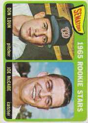 1965 Topps Baseball Cards      181     Rookie Stars-Don Loun RC-Joe McCabe