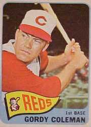 1965 Topps Baseball Cards      289     Gordy Coleman