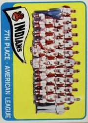 1965 Topps Baseball Cards      481     Cleveland Indians TC