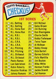 1965 Topps Baseball Cards      079B     Checklist 1 C.Cannizzaro
