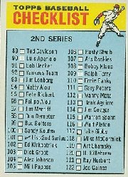 1966 Topps Baseball Cards      101A    Checklist 2 ERR (115 is Warren Spahn)