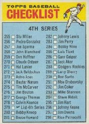 1966 Topps Baseball Cards      279B    Checklist 4 Red Cap