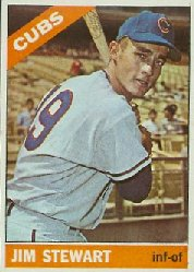1966 Topps Baseball Cards      063      Jim Stewart