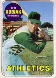 1969 Topps Baseball Cards      281     Ted Kubiak